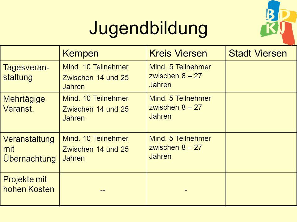 Jugendbildung Kempen Kreis Viersen Stadt Viersen Tagesveran-staltung