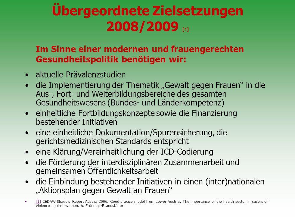 Arbeitsziele 2008/2009 Installierung von interdisziplinären Arbeitsgruppen in NÖs Kliniken (über Qualitätsmanagement)