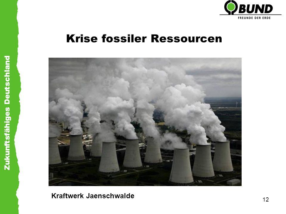 Krise fossiler Ressourcen