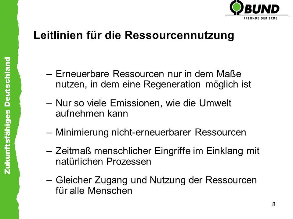 Leitlinien für die Ressourcennutzung