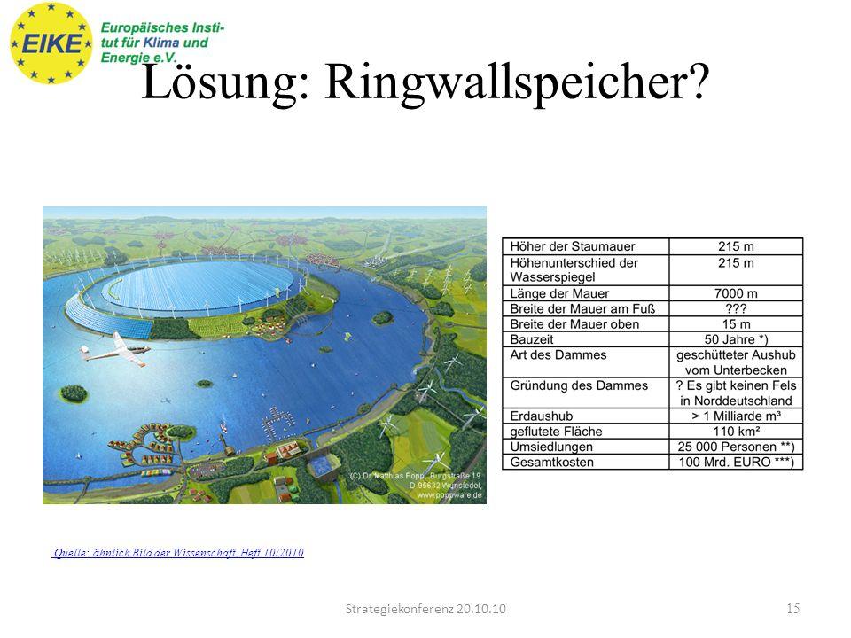 Lösung: Ringwallspeicher