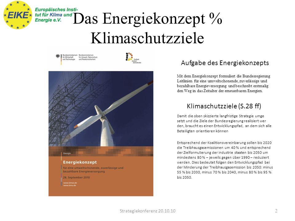 Das Energiekonzept % Klimaschutzziele