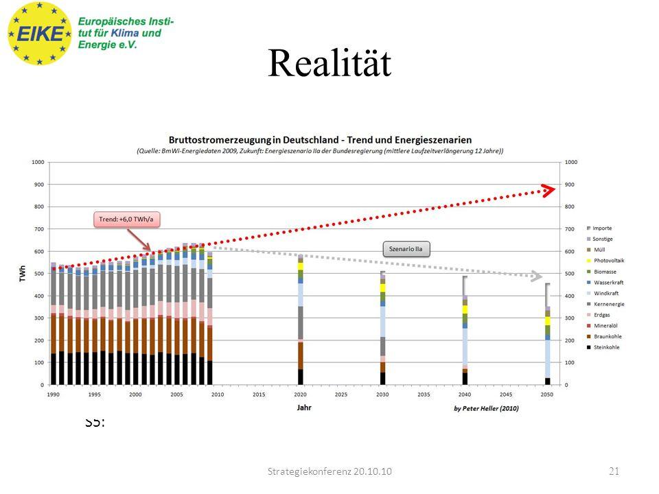 Realität S5: Strategiekonferenz 20.10.10