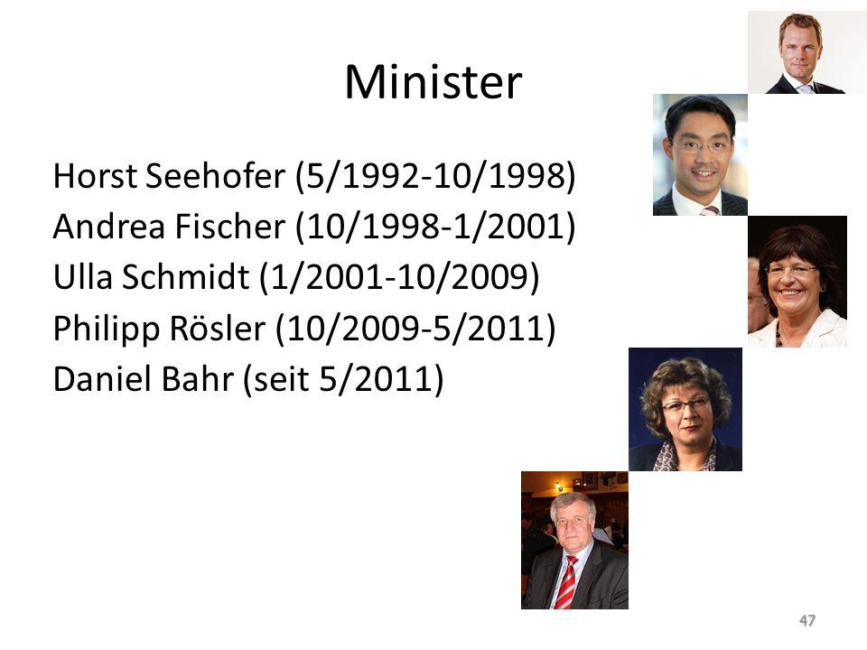 Minister Horst Seehofer (5/1992-10/1998)