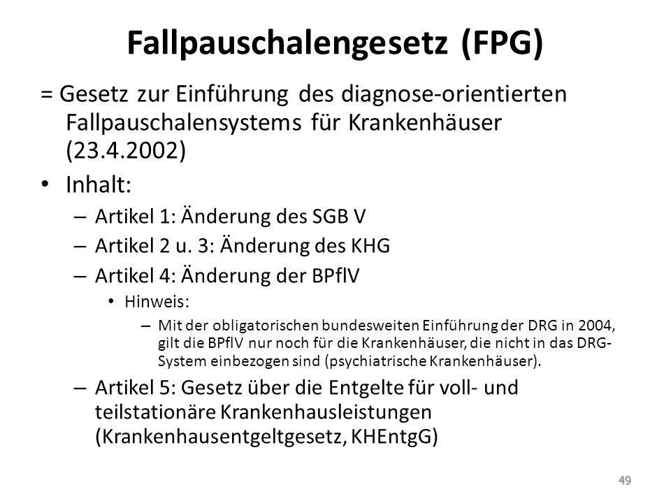 Fallpauschalengesetz (FPG)