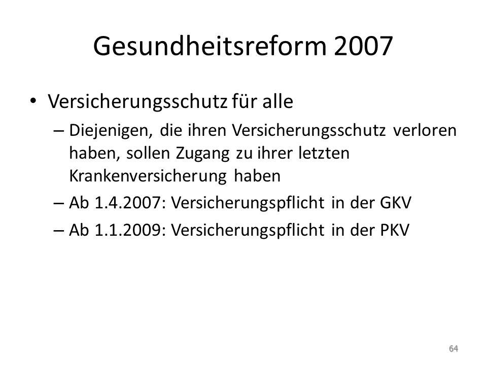 Gesundheitsreform 2007 Versicherungsschutz für alle