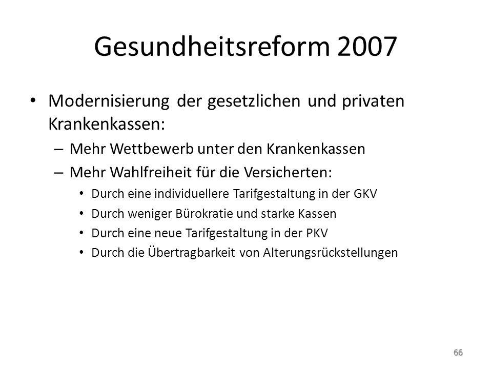 Gesundheitsreform 2007 Modernisierung der gesetzlichen und privaten Krankenkassen: Mehr Wettbewerb unter den Krankenkassen.