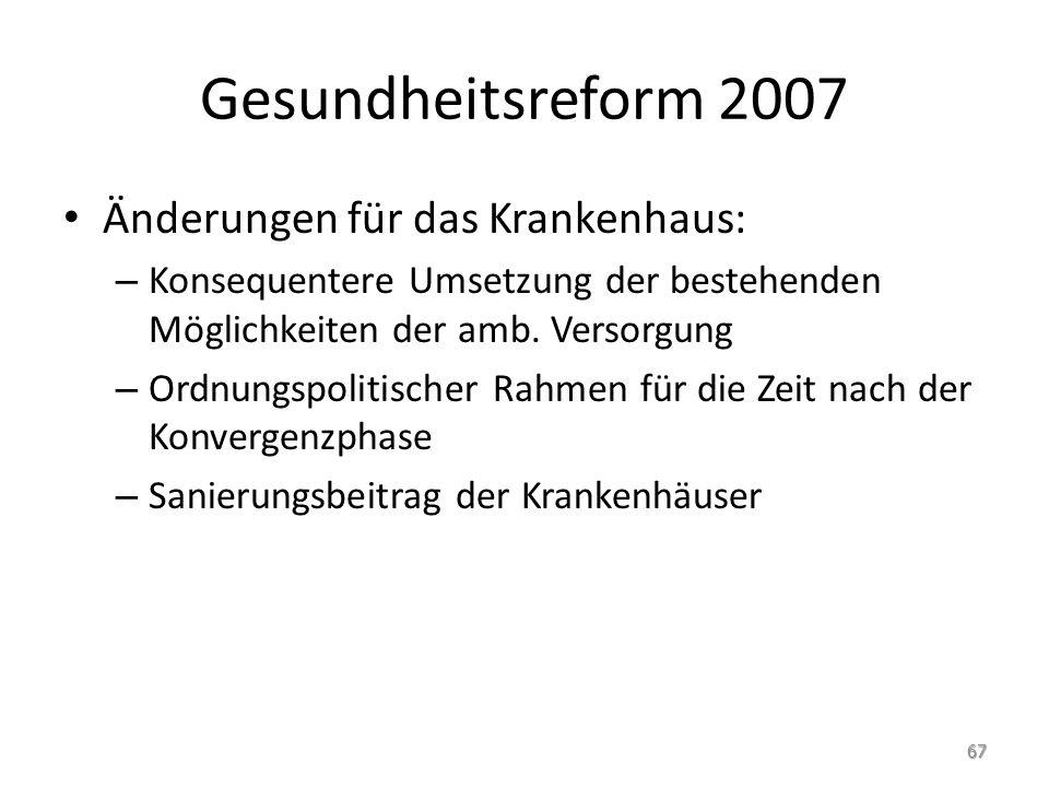 Gesundheitsreform 2007 Änderungen für das Krankenhaus: