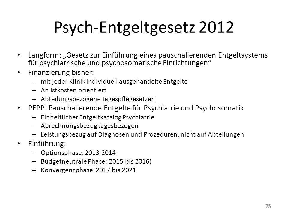 Psych-Entgeltgesetz 2012