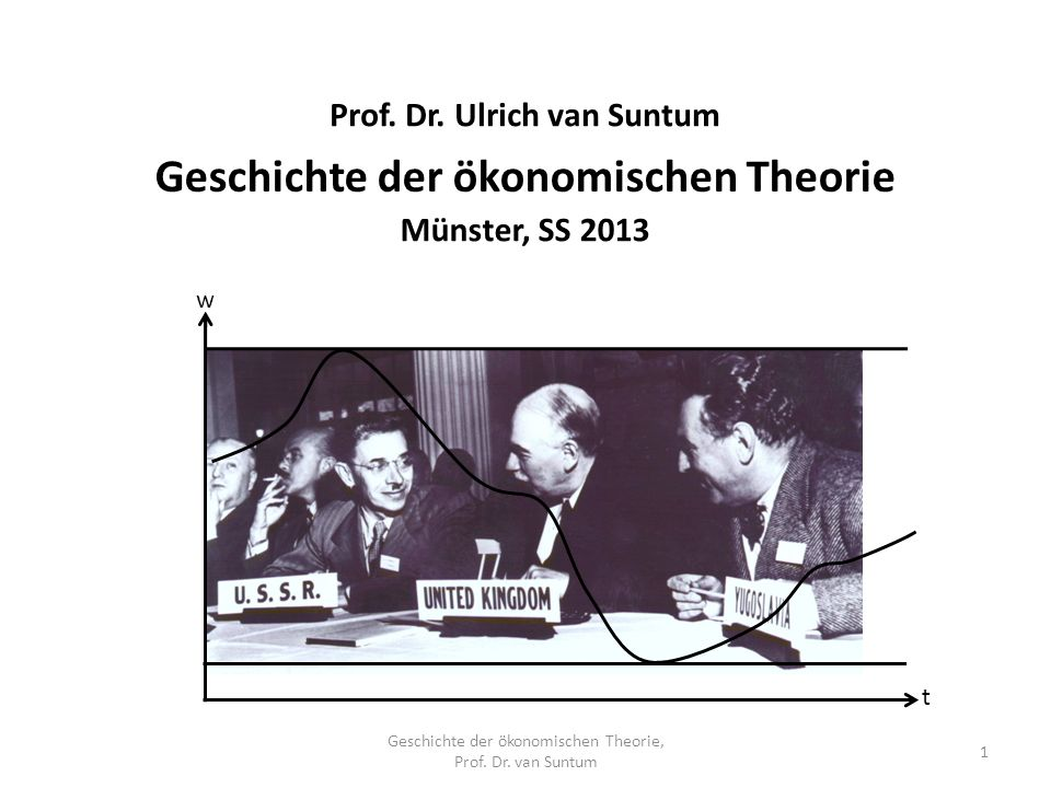 Prof. Dr. Ulrich van Suntum Geschichte der ökonomischen Theorie