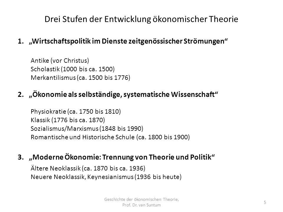 Drei Stufen der Entwicklung ökonomischer Theorie