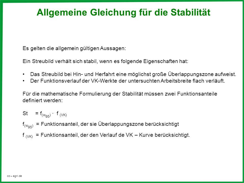 Allgemeine Gleichung für die Stabilität