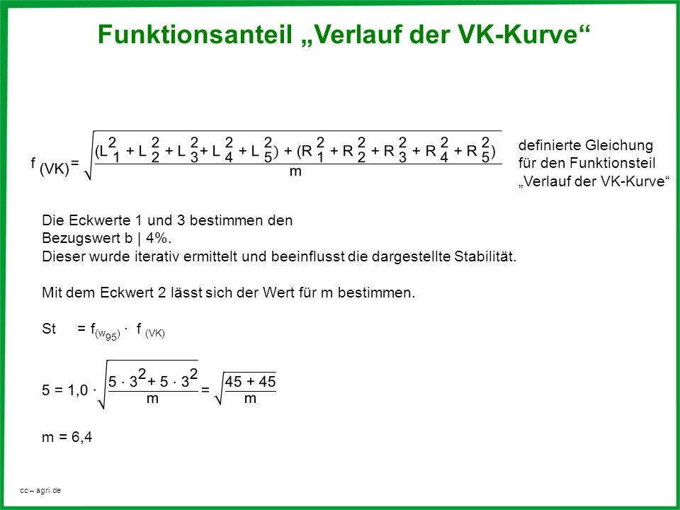 """Funktionsanteil """"Verlauf der VK-Kurve"""