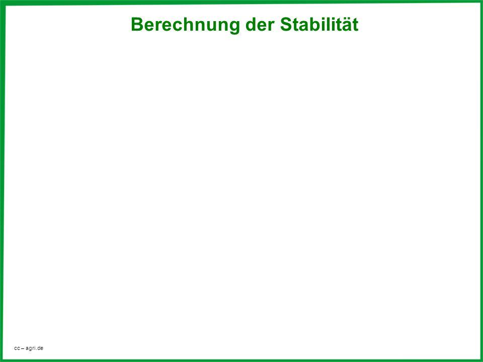 Berechnung der Stabilität