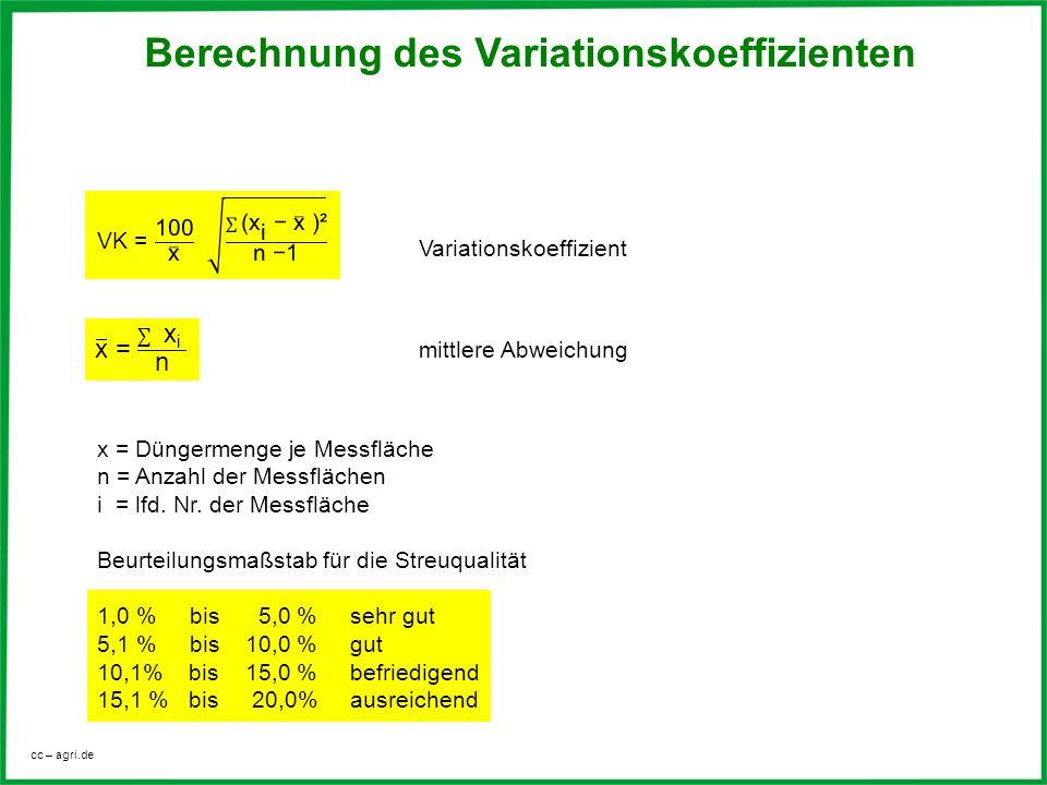 Berechnung des Variationskoeffizienten