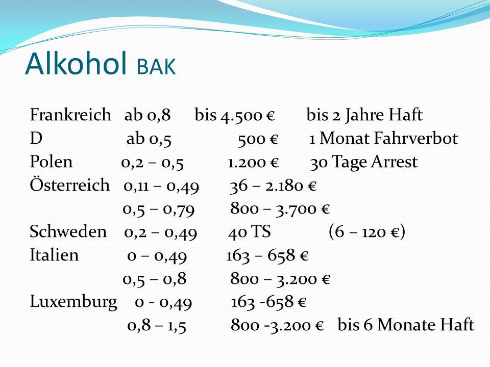 Alkohol BAK