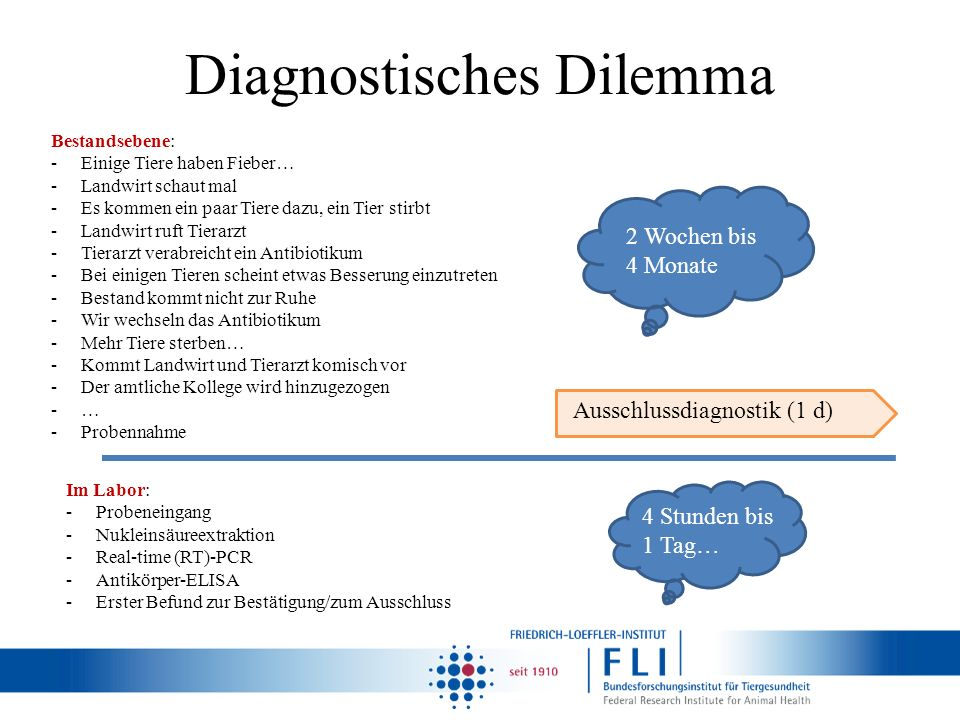 Diagnostisches Dilemma