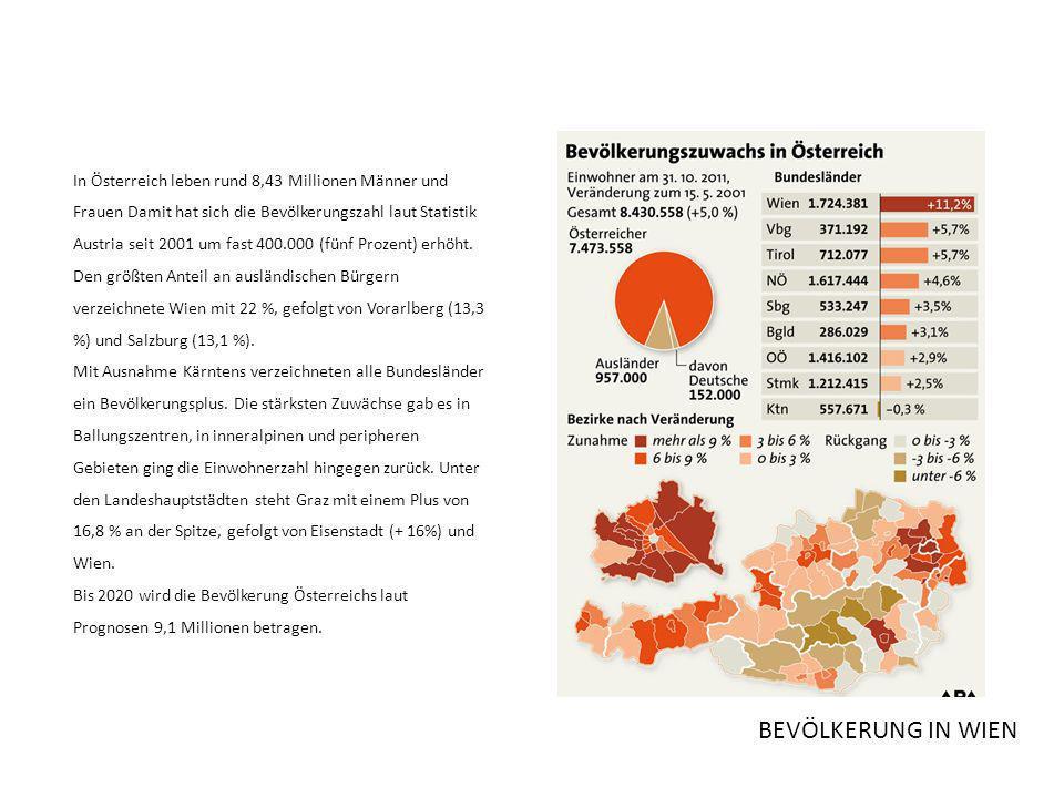 In Österreich leben rund 8,43 Millionen Männer und Frauen Damit hat sich die Bevölkerungszahl laut Statistik Austria seit 2001 um fast 400.000 (fünf Prozent) erhöht.