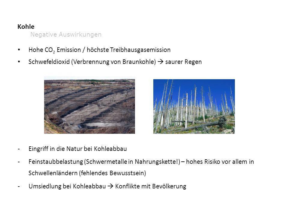 Kohle Hohe CO2 Emission / höchste Treibhausgasemission