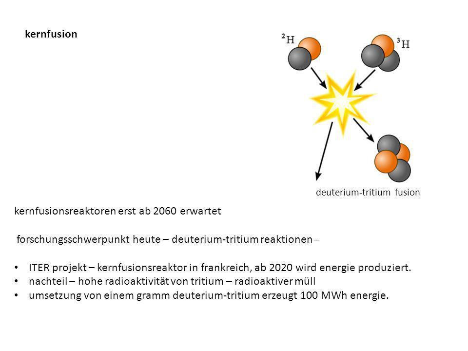 kernfusionsreaktoren erst ab 2060 erwartet