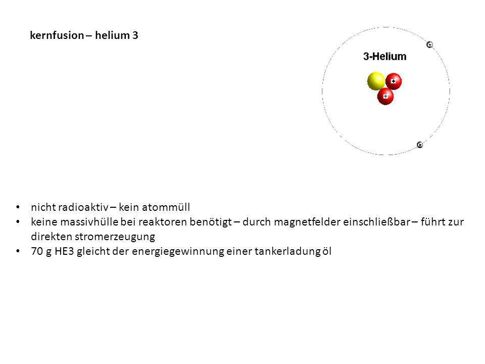 kernfusion – helium 3 nicht radioaktiv – kein atommüll.