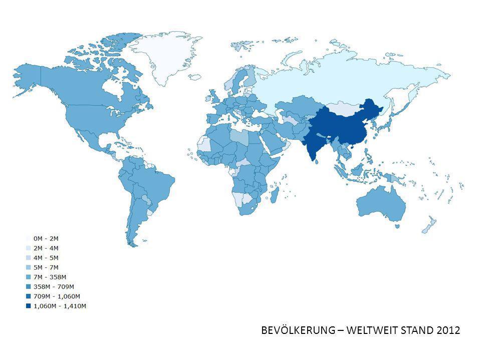 ** BEVÖLKERUNG – WELTWEIT STAND 2012
