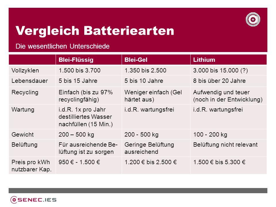 Vergleich Batteriearten