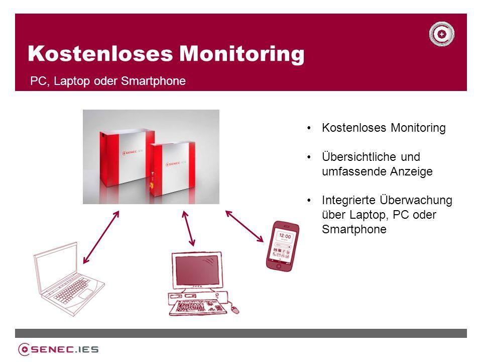Kostenloses Monitoring