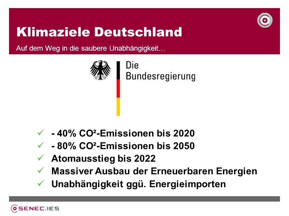 Klimaziele Deutschland