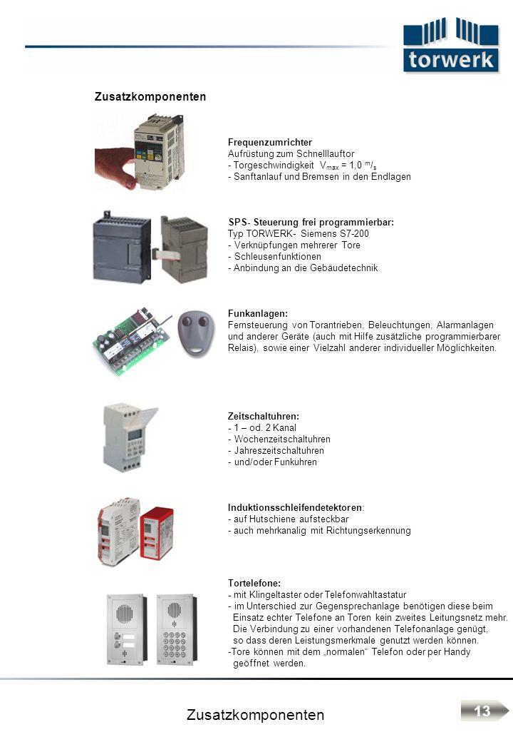 Zusatzkomponenten 13 Zusatzkomponenten Frequenzumrichter
