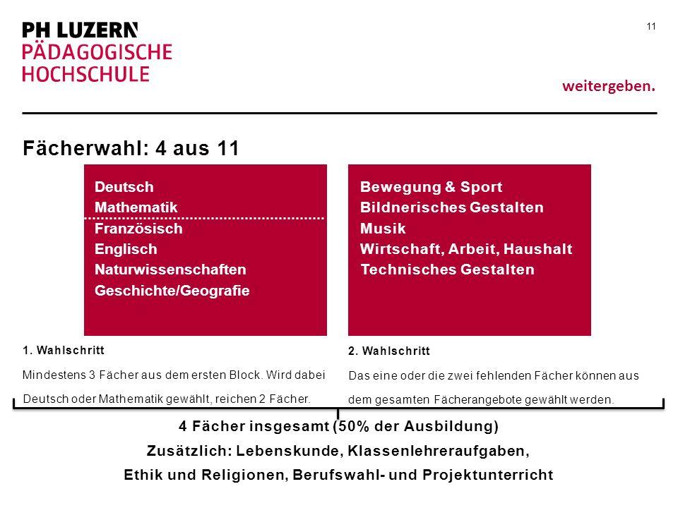Fächerwahl: 4 aus 11 Deutsch Mathematik Französisch Englisch