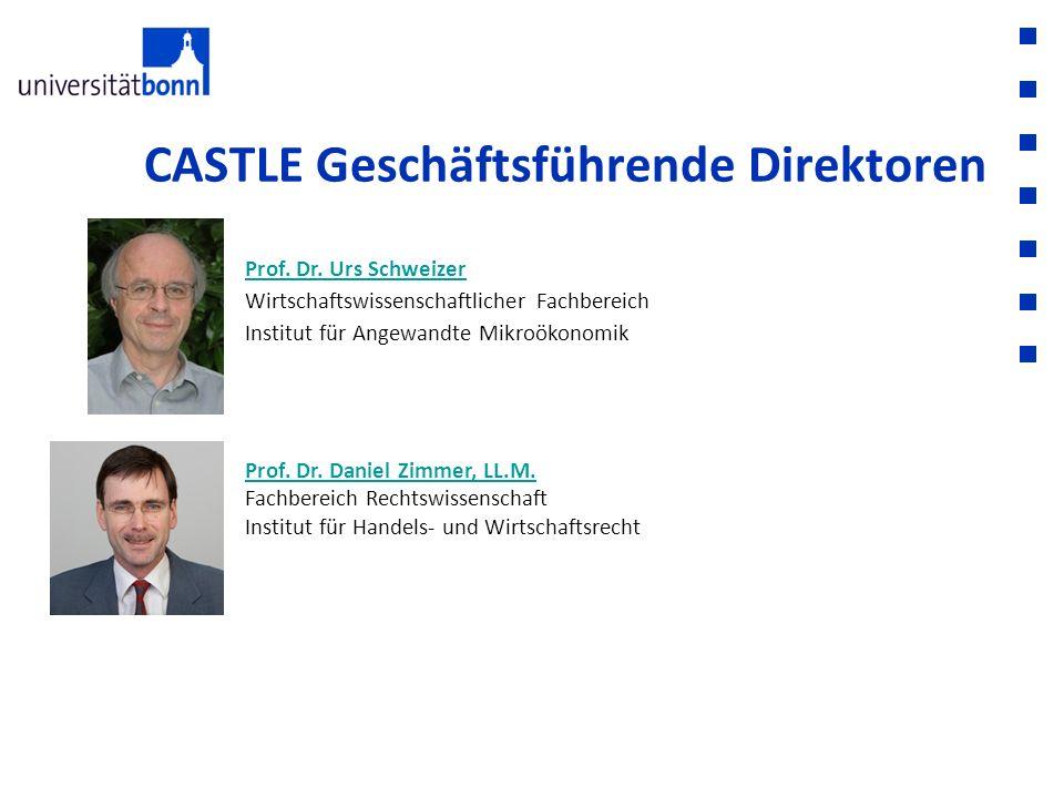 CASTLE Geschäftsführende Direktoren