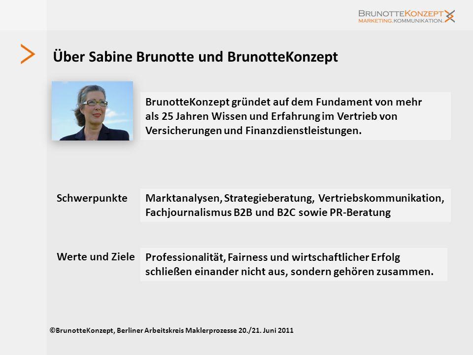 Über Sabine Brunotte und BrunotteKonzept