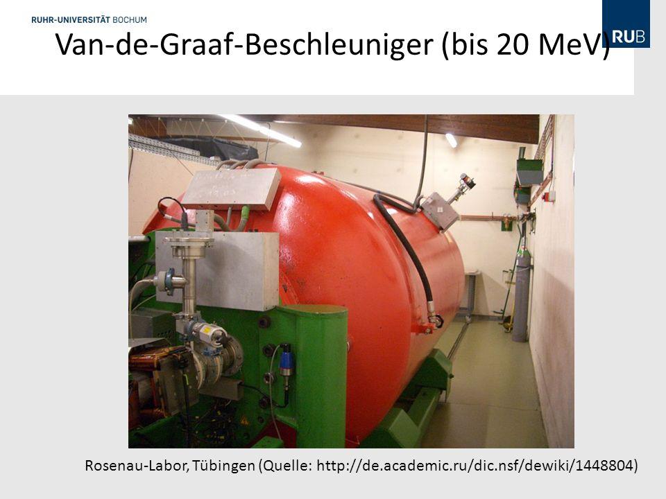 Van-de-Graaf-Beschleuniger (bis 20 MeV)