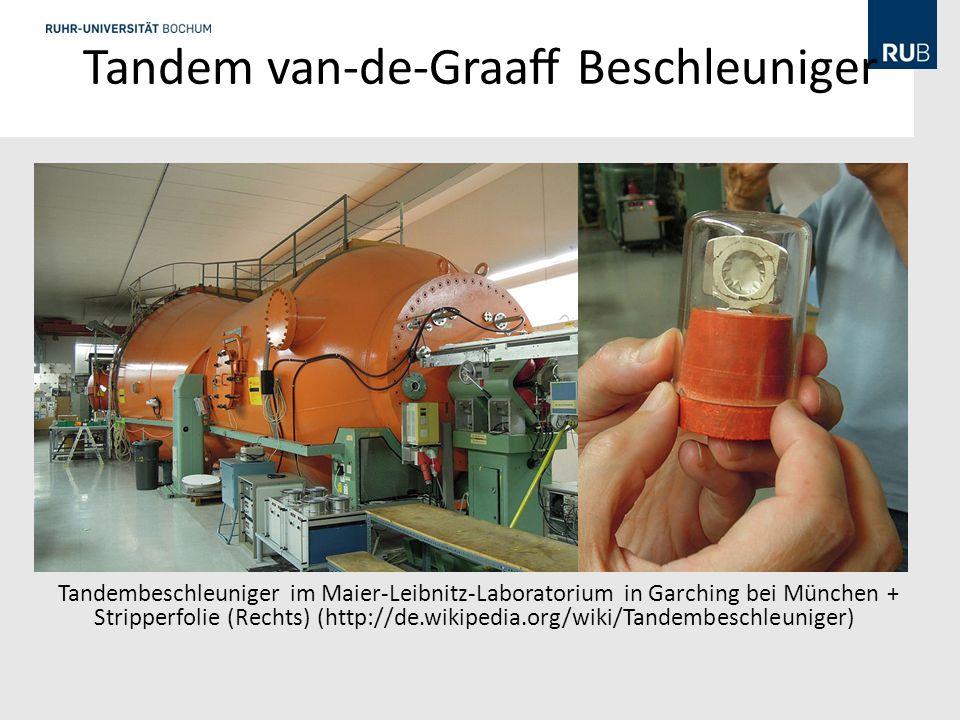 Tandem van-de-Graaff Beschleuniger