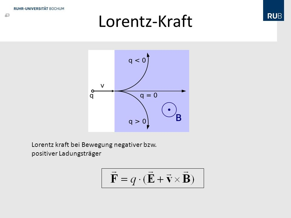 Lorentz-Kraft Lorentz kraft bei Bewegung negativer bzw. positiver Ladungsträger