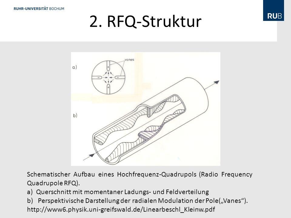 2. RFQ-Struktur • Problem bei Wideröe: Teilchen. müssen in Paketen mit bestimmter. Länge und Frequenz eingebracht.