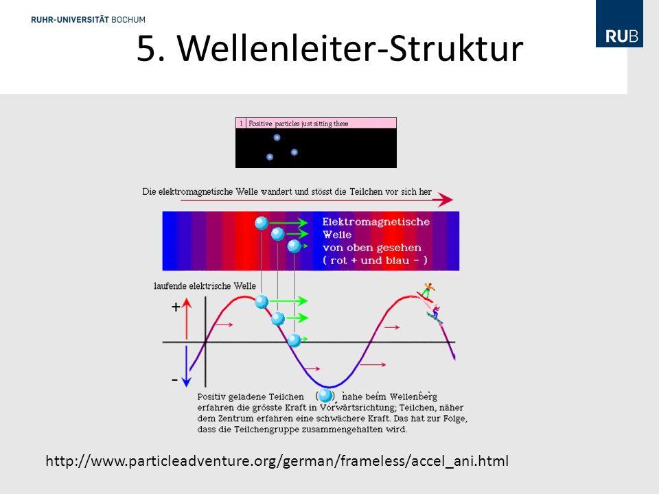 5. Wellenleiter-Struktur