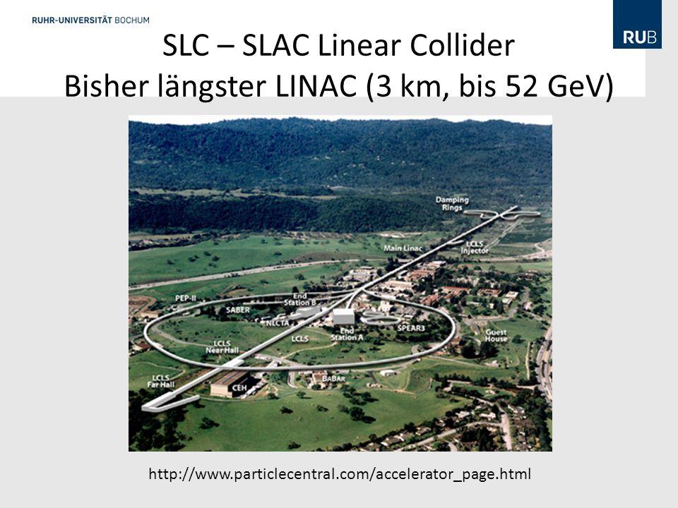SLC – SLAC Linear Collider Bisher längster LINAC (3 km, bis 52 GeV)