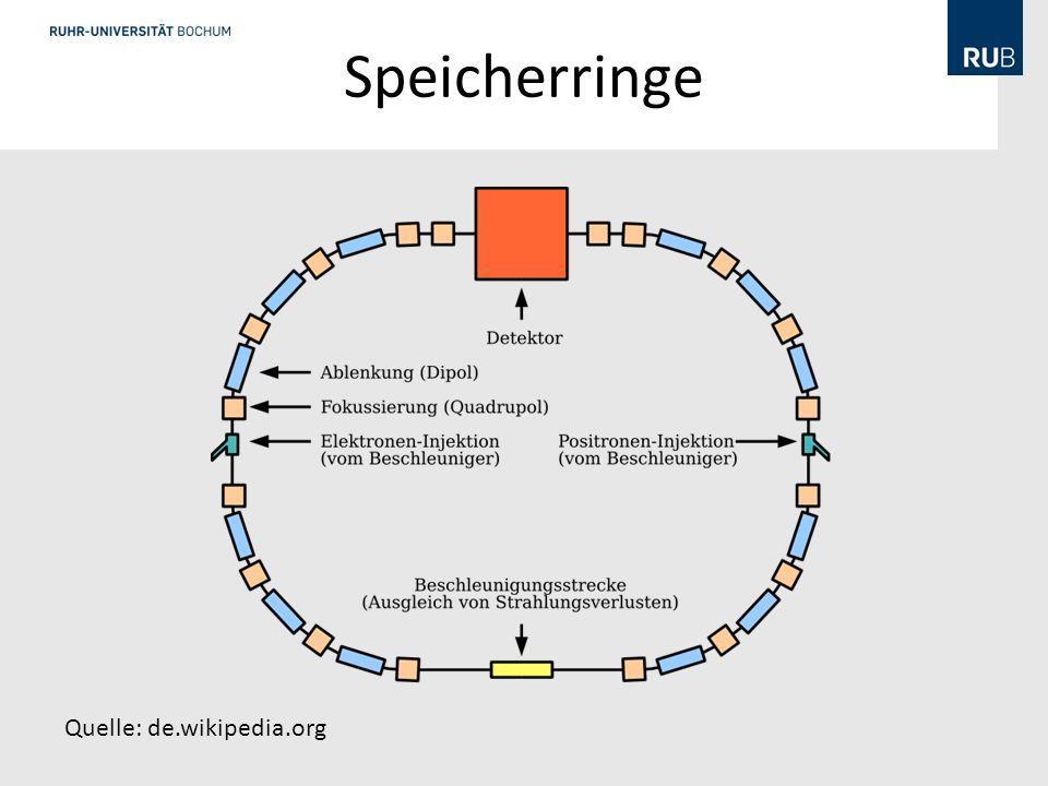 Speicherringe Quelle: de.wikipedia.org