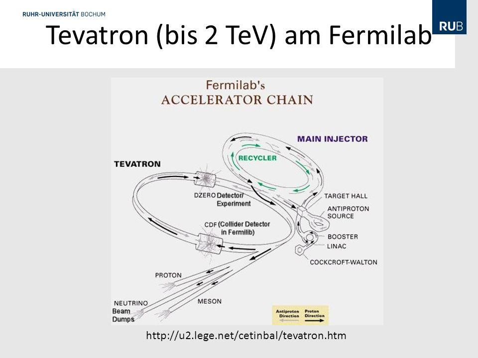 Tevatron (bis 2 TeV) am Fermilab