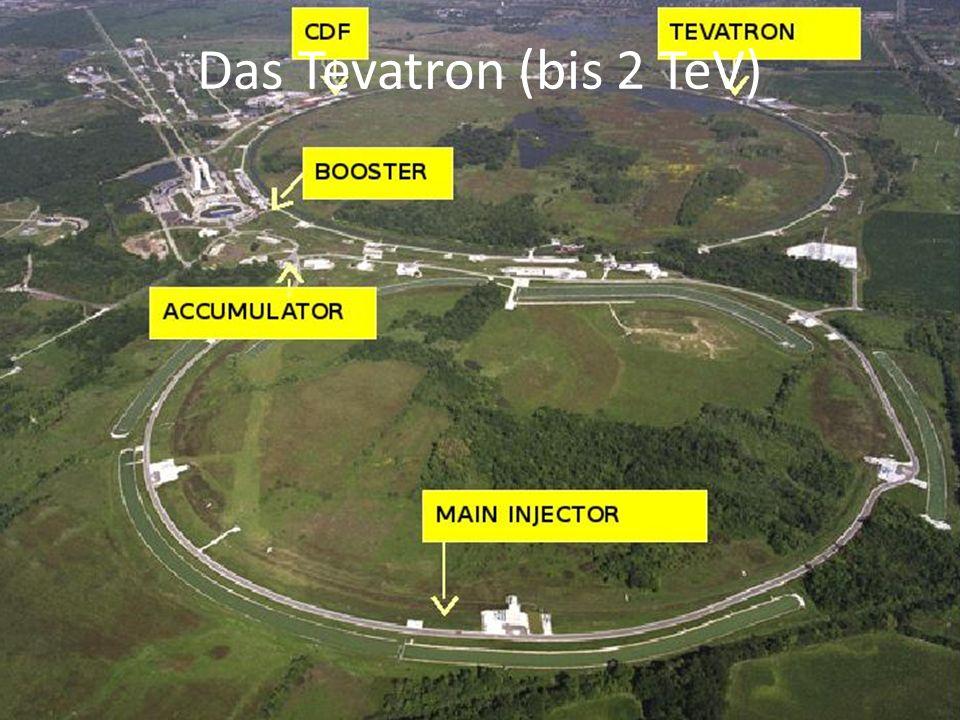 Das Tevatron (bis 2 TeV)