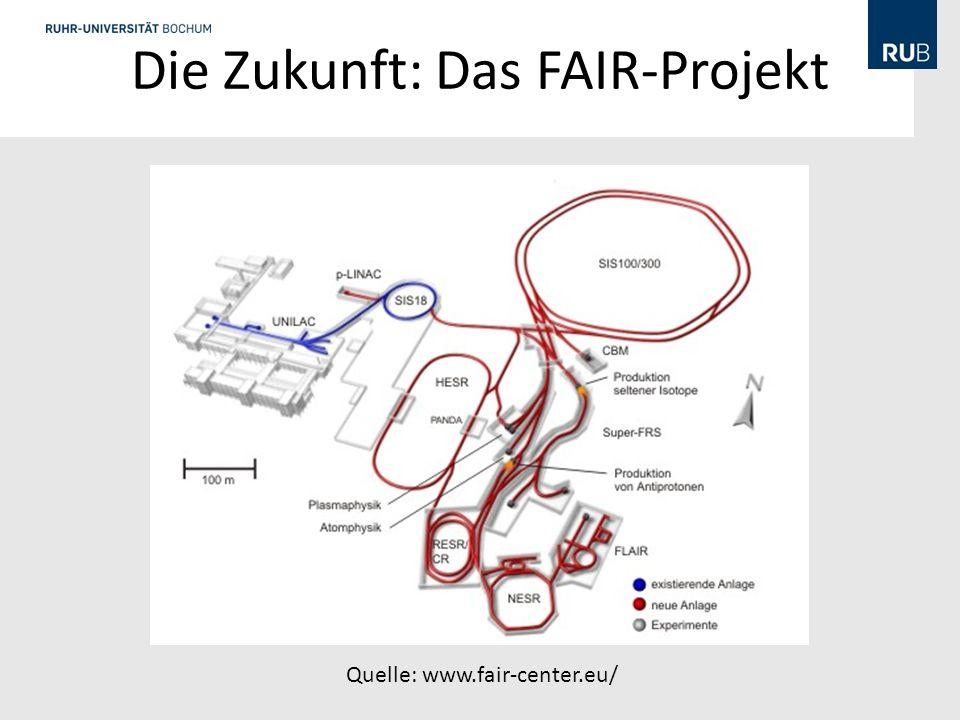 Die Zukunft: Das FAIR-Projekt