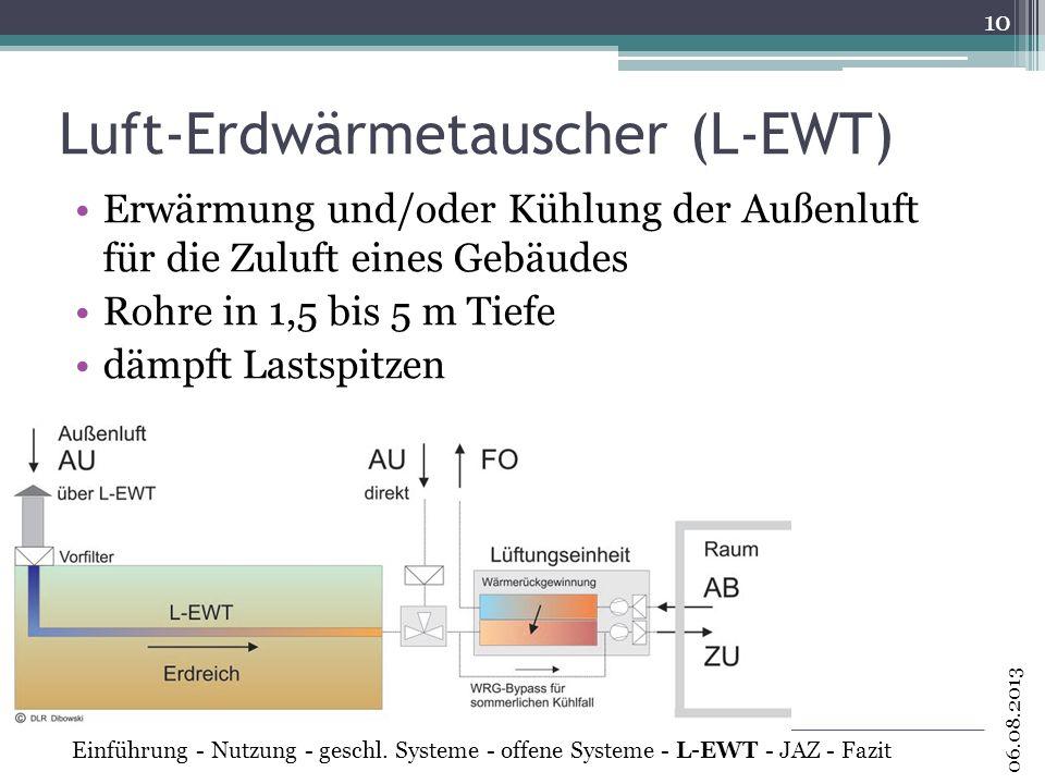 Luft-Erdwärmetauscher (L-EWT)