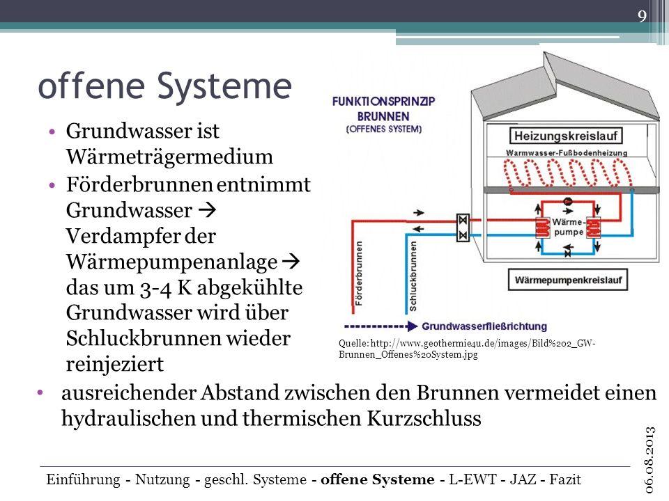 offene Systeme Grundwasser ist Wärmeträgermedium