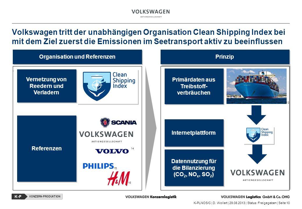 Volkswagen tritt der unabhängigen Organisation Clean Shipping Index bei mit dem Ziel zuerst die Emissionen im Seetransport aktiv zu beeinflussen