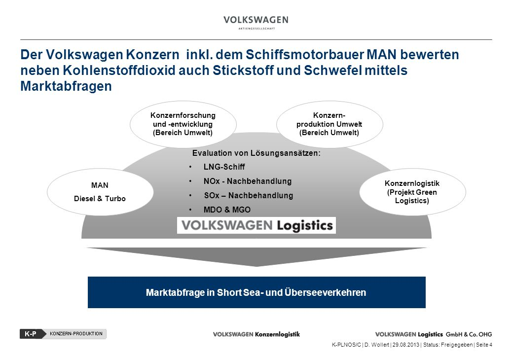 Der Volkswagen Konzern inkl