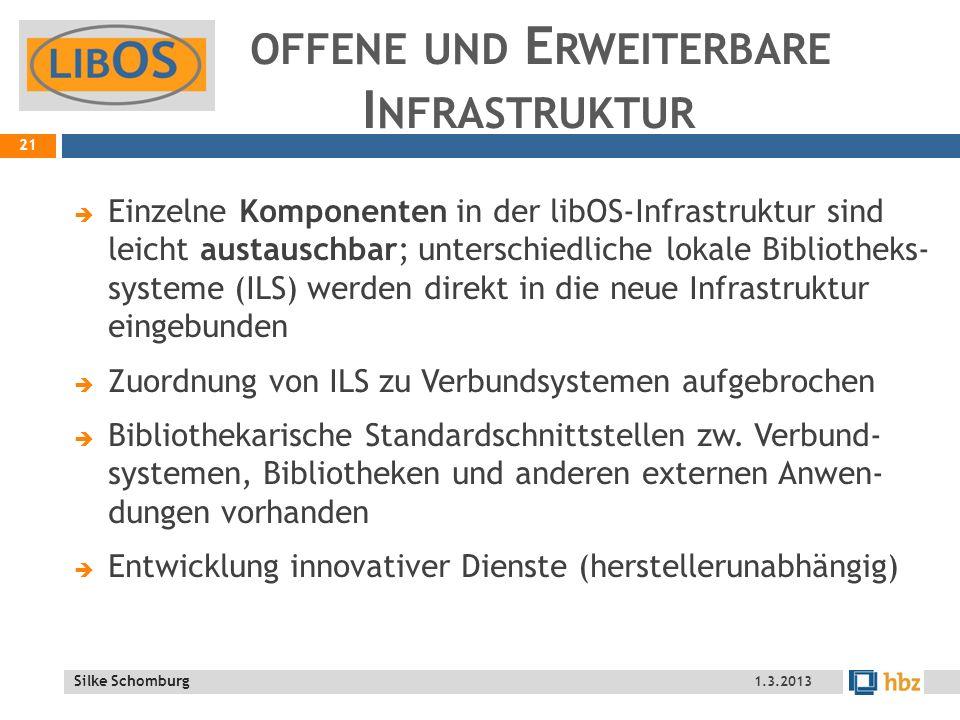 offene und Erweiterbare Infrastruktur