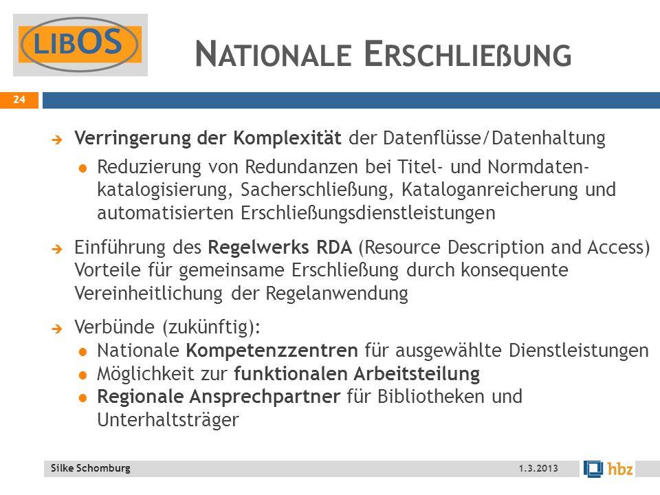 Nationale Erschließung