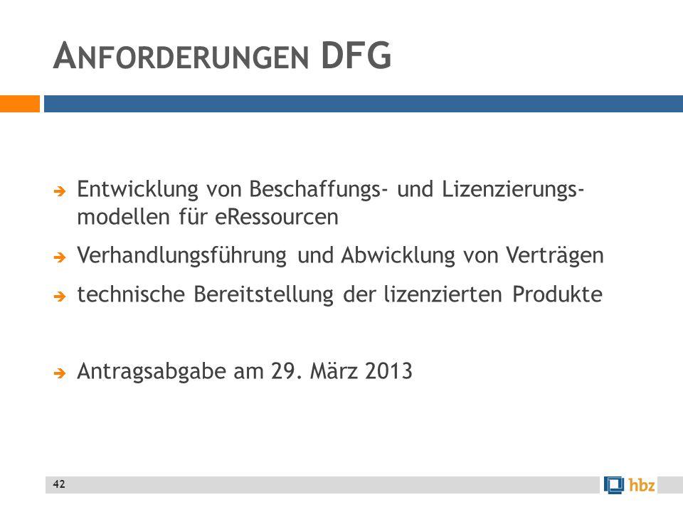 Anforderungen DFG Entwicklung von Beschaffungs- und Lizenzierungs- modellen für eRessourcen. Verhandlungsführung und Abwicklung von Verträgen.